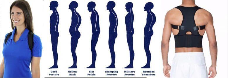 Best Posture Corrector rounded shoulder